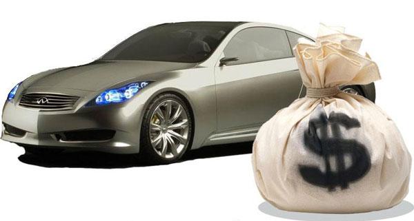 Car Sales Gross